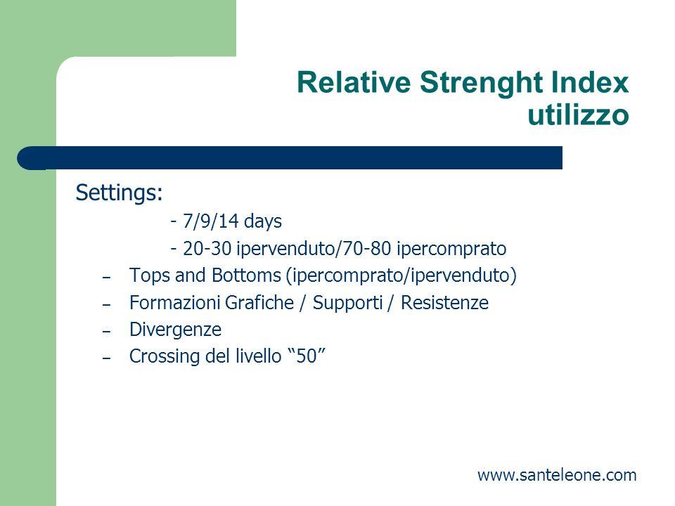 Relative Strenght Index utilizzo