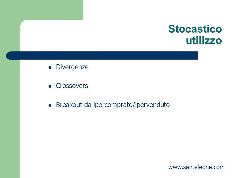 Stocastico utilizzo Divergenze Crossovers
