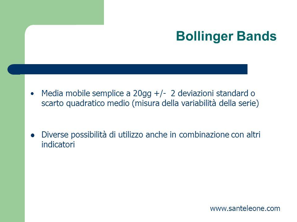 Bollinger Bands Media mobile semplice a 20gg +/- 2 deviazioni standard o scarto quadratico medio (misura della variabilità della serie)