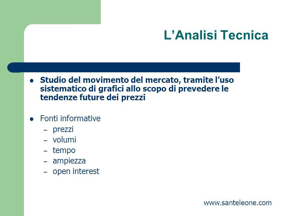 L'Analisi Tecnica Studio del movimento del mercato, tramite l'uso sistematico di grafici allo scopo di prevedere le tendenze future dei prezzi.