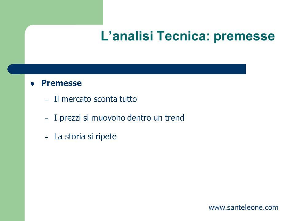 L'analisi Tecnica: premesse