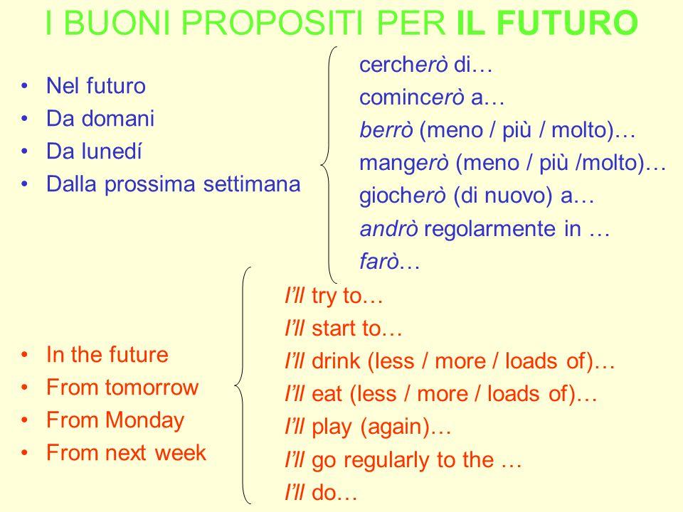 I BUONI PROPOSITI PER IL FUTURO