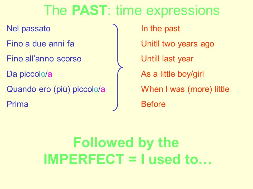 Followed by the IMPERFECT = I used to…
