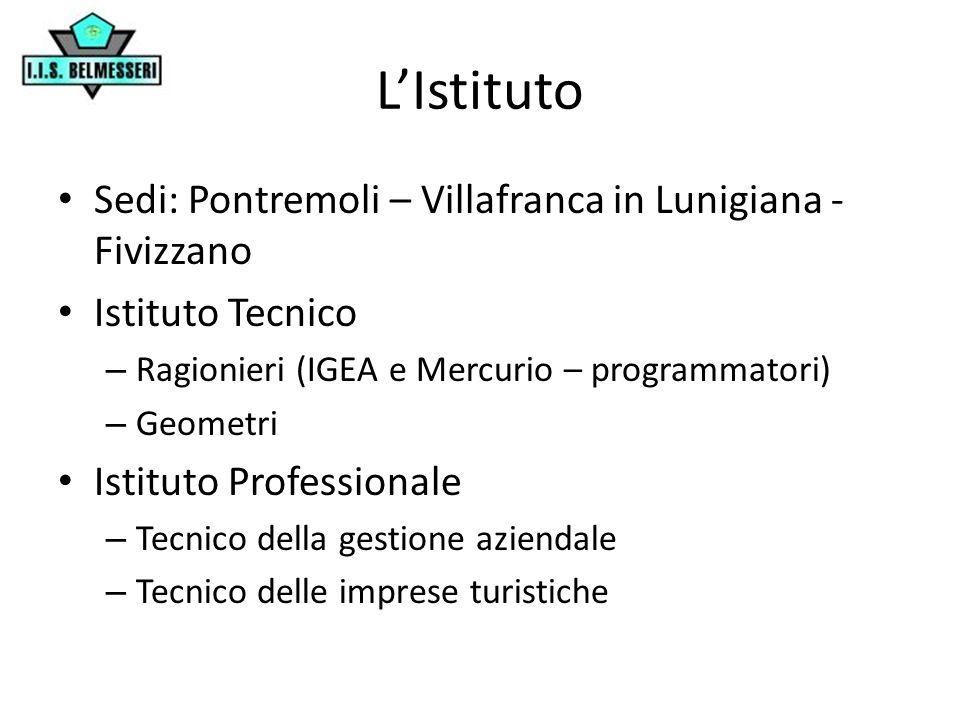 L'Istituto Sedi: Pontremoli – Villafranca in Lunigiana - Fivizzano