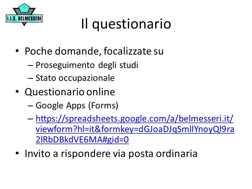 Il questionario Poche domande, focalizzate su Questionario online