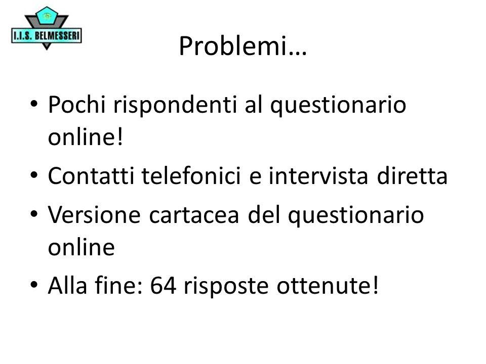 Problemi… Pochi rispondenti al questionario online!