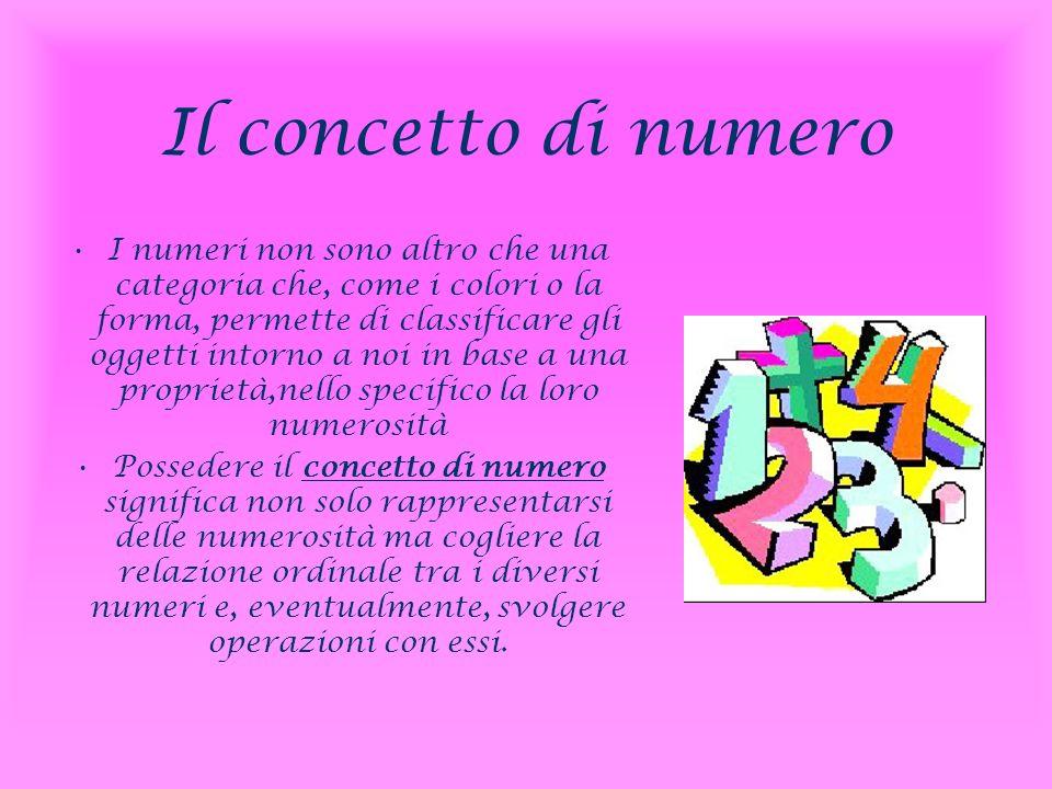 Il concetto di numero