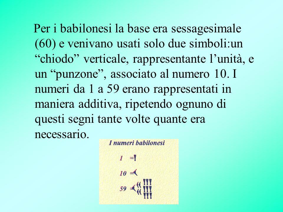 Per i babilonesi la base era sessagesimale (60) e venivano usati solo due simboli:un chiodo verticale, rappresentante l'unità, e un punzone , associato al numero 10.