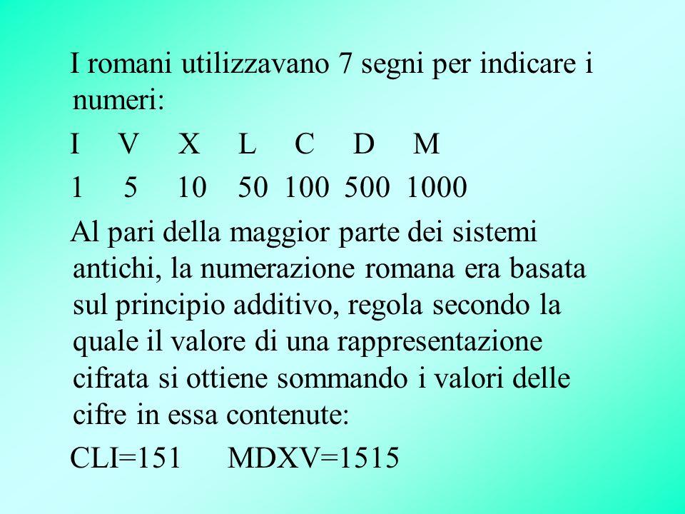 I romani utilizzavano 7 segni per indicare i numeri: I V X L C D M 1 5 10 50 100 500 1000 Al pari della maggior parte dei sistemi antichi, la numerazione romana era basata sul principio additivo, regola secondo la quale il valore di una rappresentazione cifrata si ottiene sommando i valori delle cifre in essa contenute: CLI=151 MDXV=1515