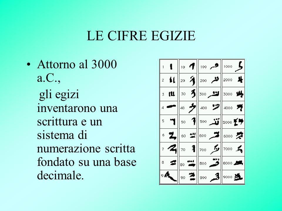 LE CIFRE EGIZIE Attorno al 3000 a.C.,