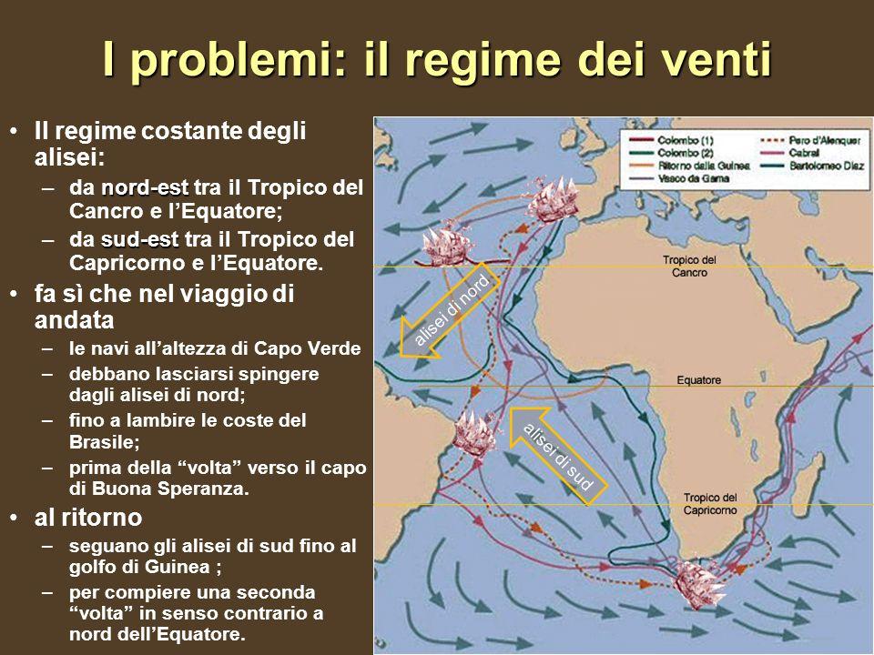 I problemi: il regime dei venti