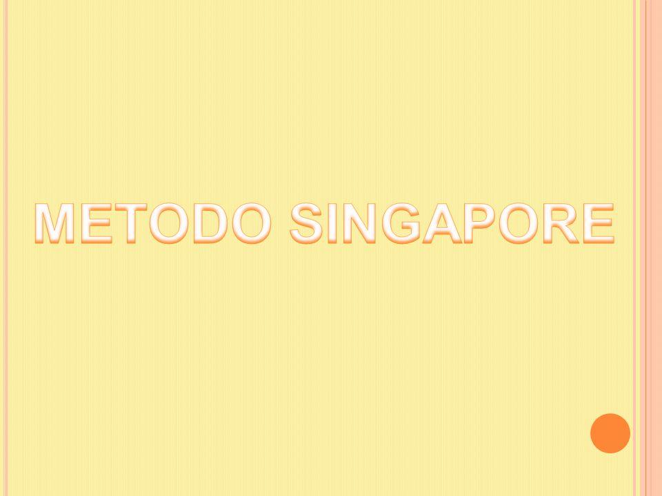 METODO SINGAPORE
