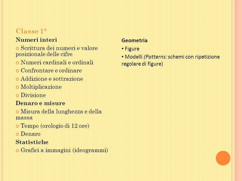 Classe 1° Numeri interi. Scrittura dei numeri e valore posizionale delle cifre. Numeri cardinali e ordinali.