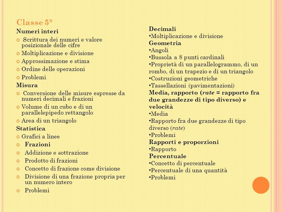 Classe 5° Decimali Numeri interi Moltiplicazione e divisione