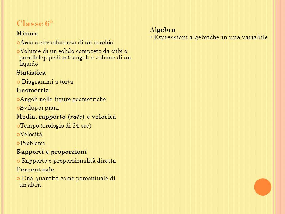 Classe 6° Algebra Espressioni algebriche in una variabile Misura