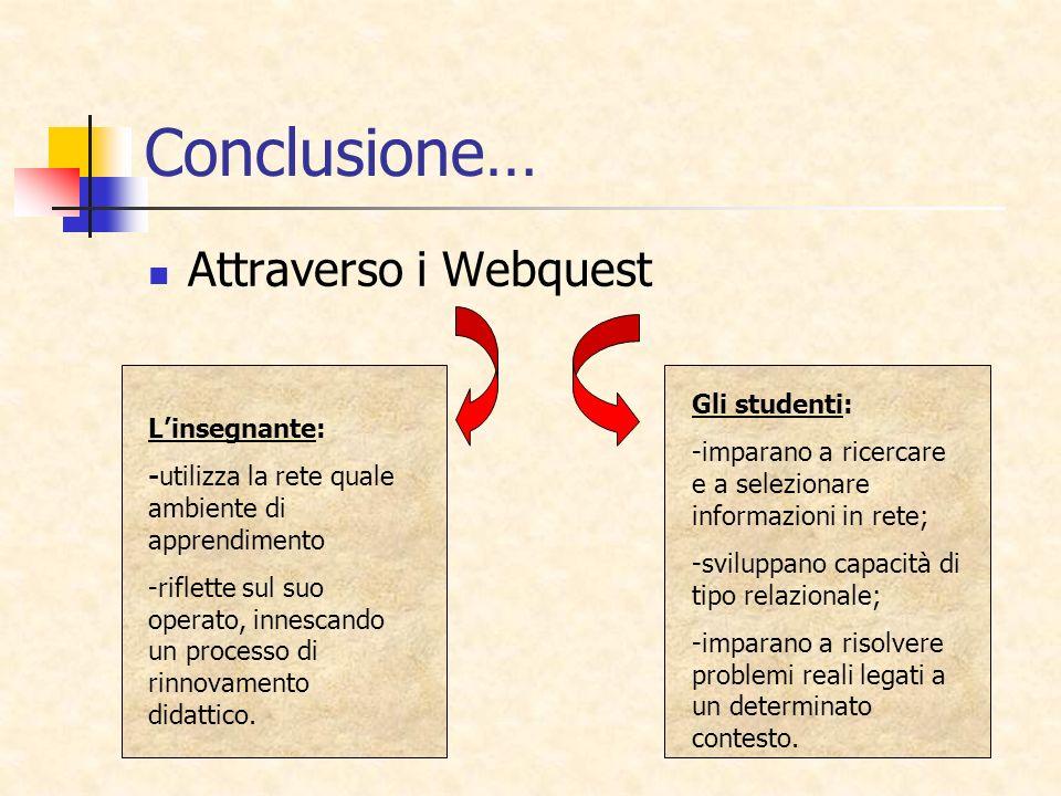 Conclusione… Attraverso i Webquest Gli studenti: