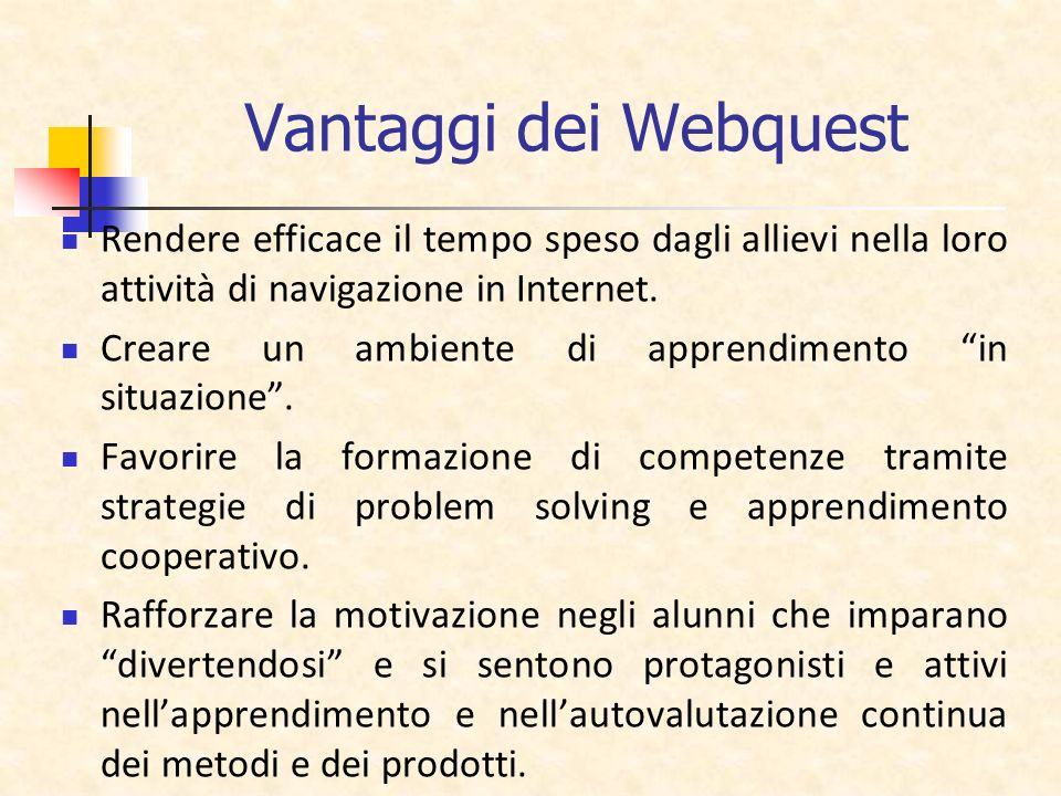 Vantaggi dei Webquest Rendere efficace il tempo speso dagli allievi nella loro attività di navigazione in Internet.