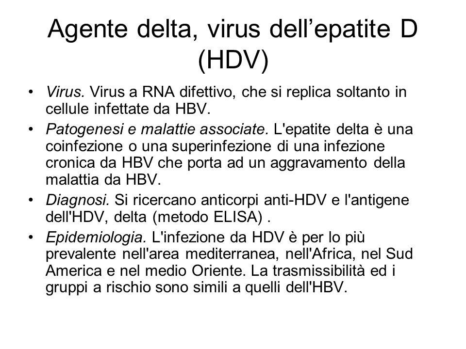 Agente delta, virus dell'epatite D (HDV)