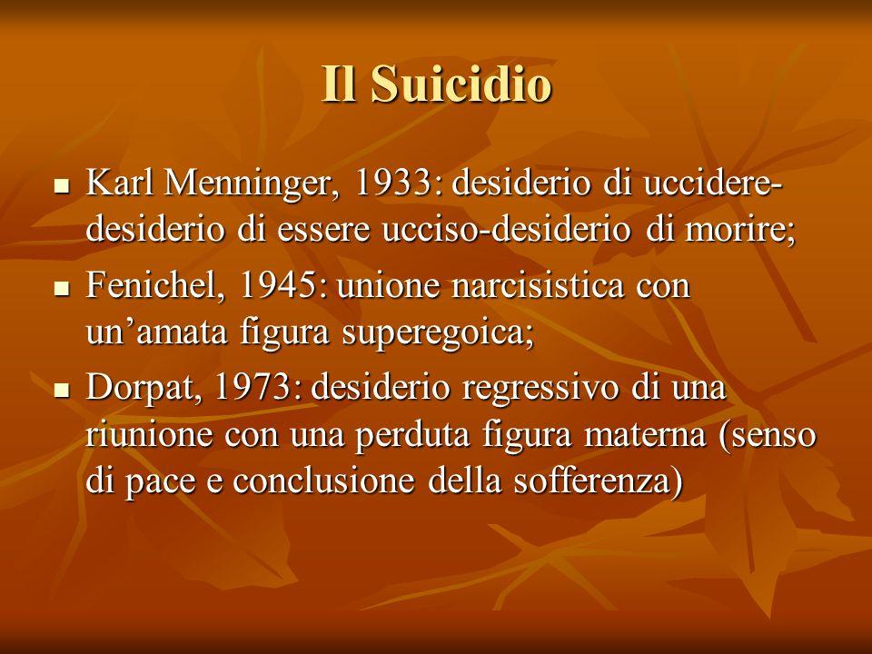 Il Suicidio Karl Menninger, 1933: desiderio di uccidere-desiderio di essere ucciso-desiderio di morire;