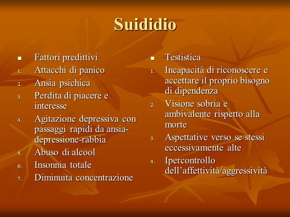 Suididio Fattori predittivi Attacchi di panico Ansia psichica