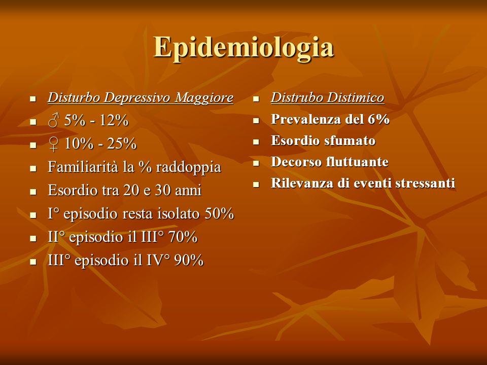 Epidemiologia ♂ 5% - 12% ♀ 10% - 25% Familiarità la % raddoppia