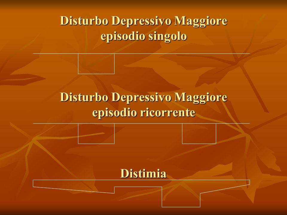 Disturbo Depressivo Maggiore episodio singolo Disturbo Depressivo Maggiore episodio ricorrente Distimia