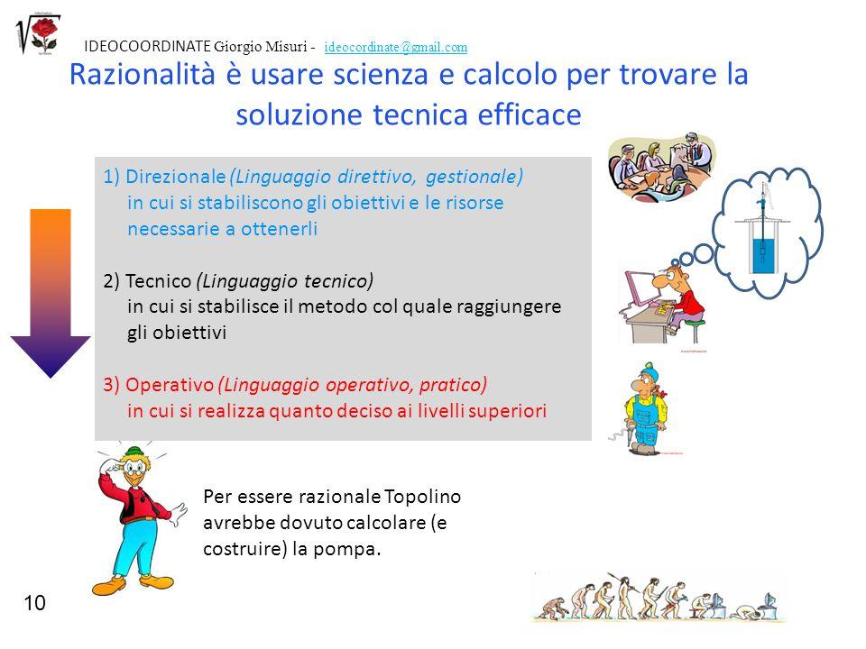 1010 IDEOCOORDINATE Giorgio Misuri - ideocordinate@gmail.com. Razionalità è usare scienza e calcolo per trovare la soluzione tecnica efficace.