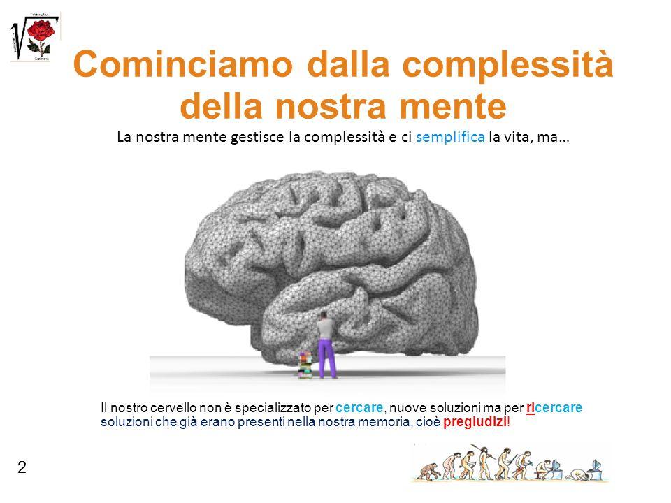 Cominciamo dalla complessità della nostra mente