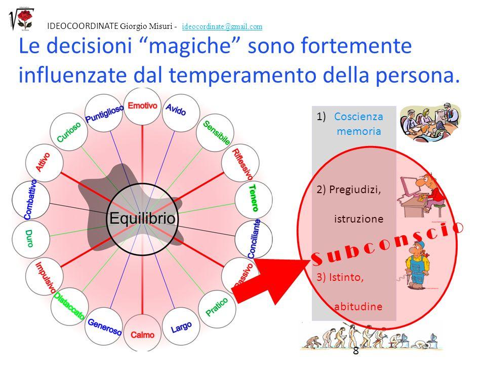 8 IDEOCOORDINATE Giorgio Misuri - ideocordinate@gmail.com. Le decisioni magiche sono fortemente influenzate dal temperamento della persona.