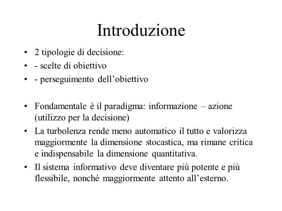 Introduzione 2 tipologie di decisione: - scelte di obiettivo