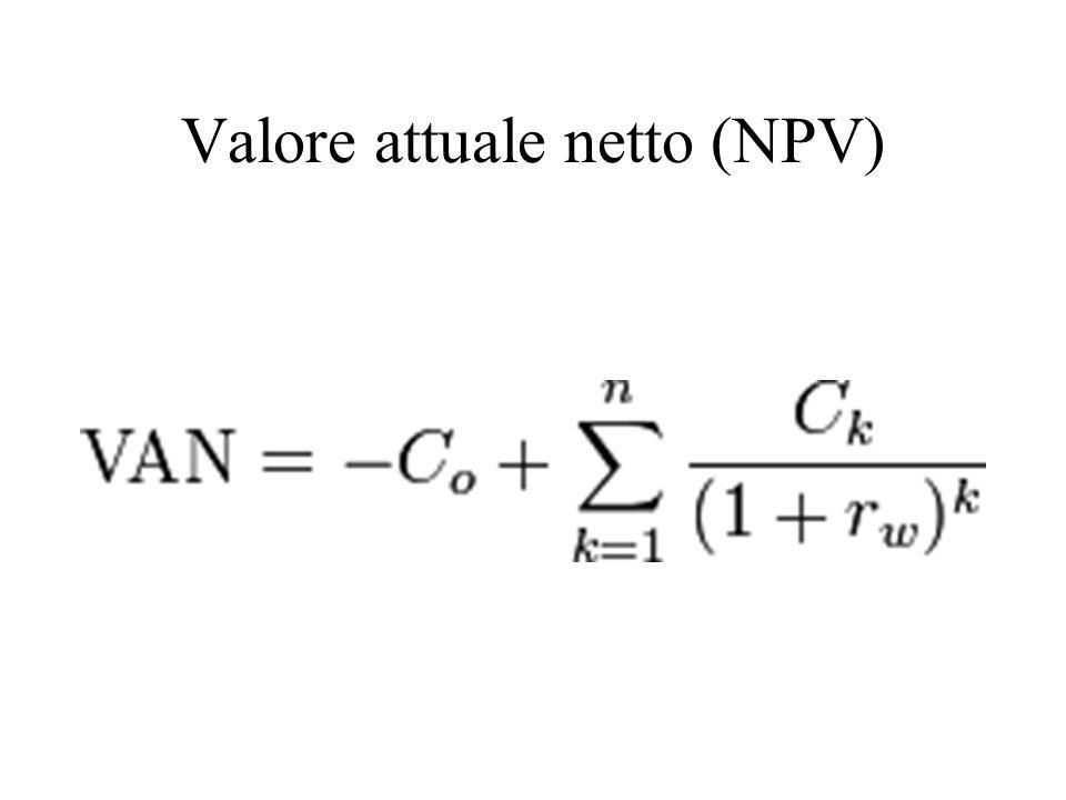 Valore attuale netto (NPV)
