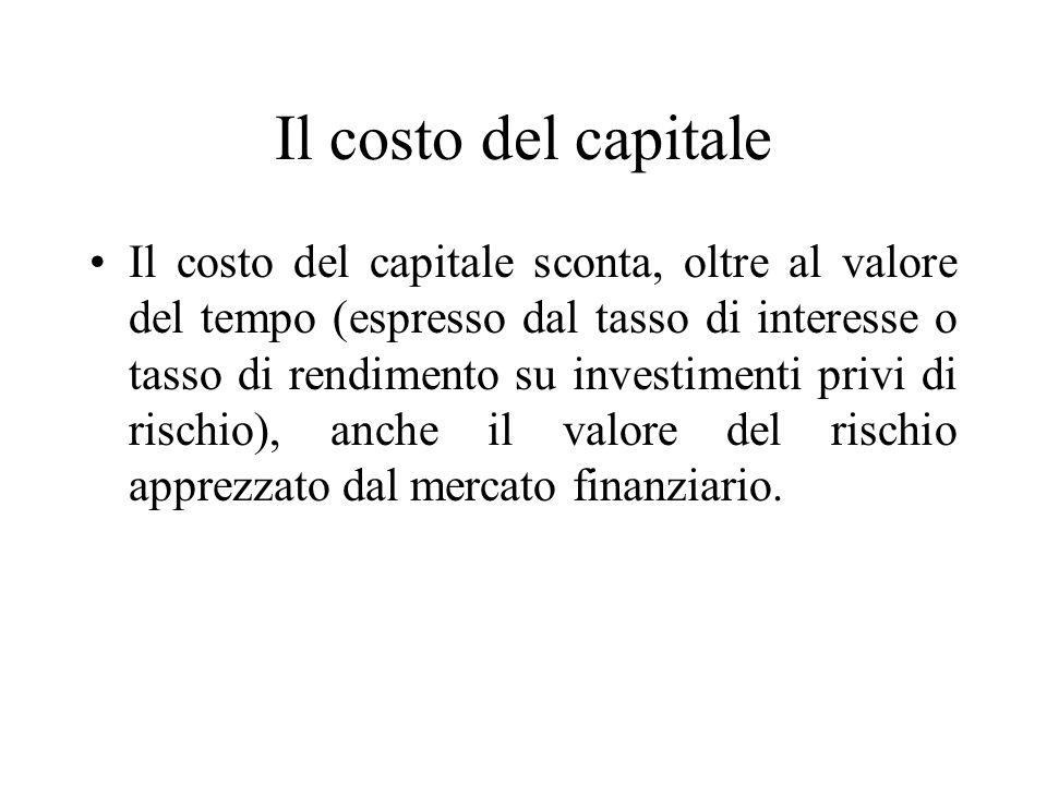 Il costo del capitale