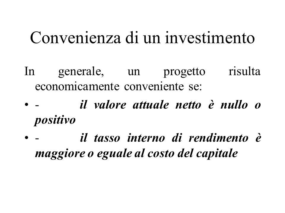 Convenienza di un investimento