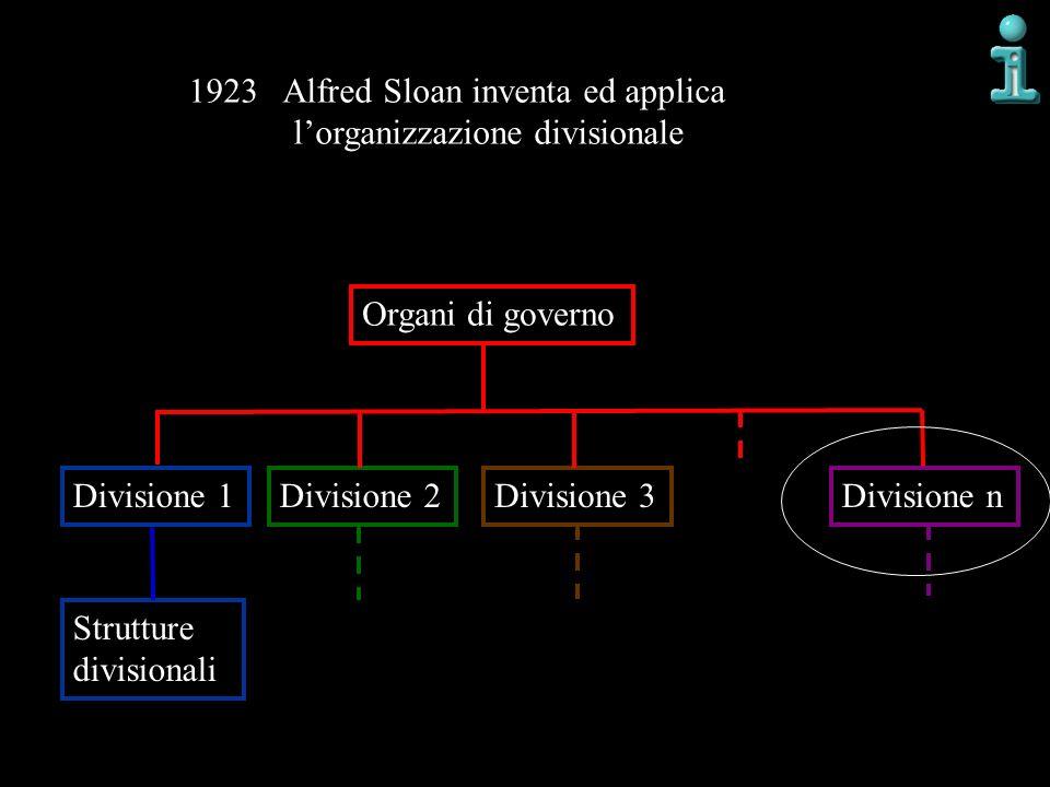 1923 Alfred Sloan inventa ed applica l'organizzazione divisionale
