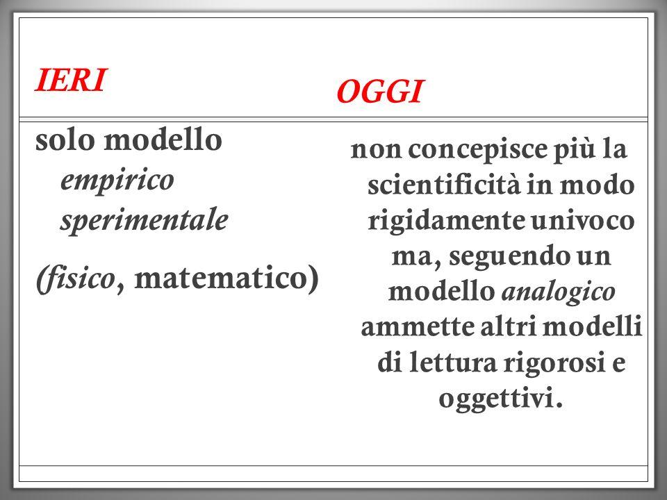 solo modello empirico sperimentale