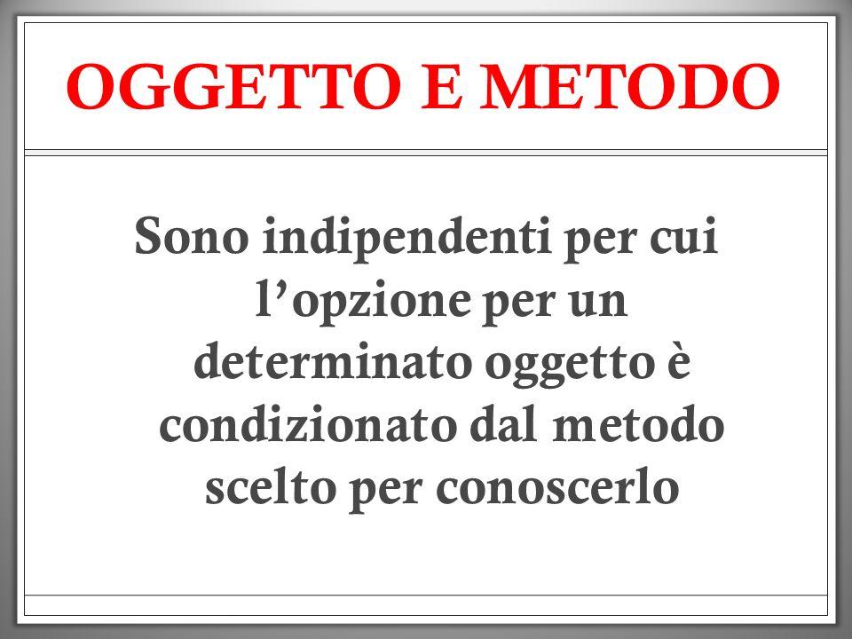 OGGETTO E METODO Sono indipendenti per cui l'opzione per un determinato oggetto è condizionato dal metodo scelto per conoscerlo.