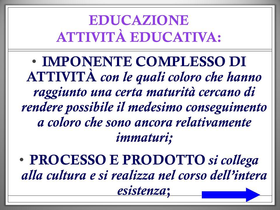 EDUCAZIONE ATTIVITÀ EDUCATIVA:
