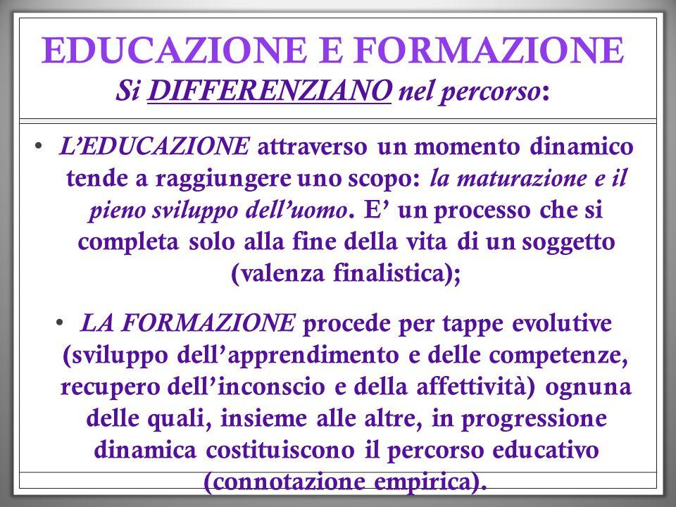 EDUCAZIONE E FORMAZIONE Si DIFFERENZIANO nel percorso: