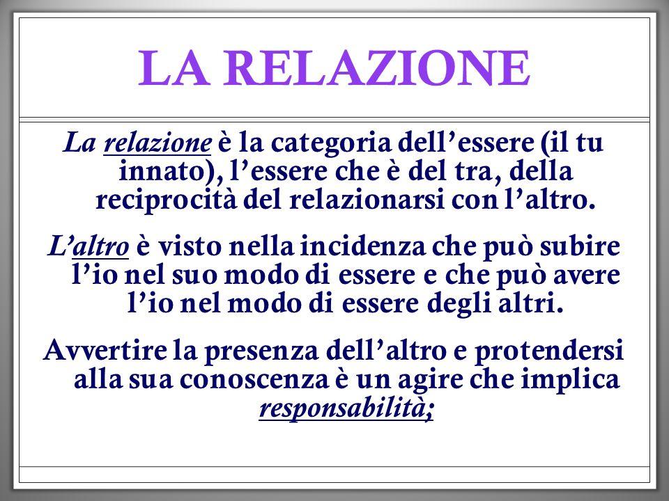 LA RELAZIONE La relazione è la categoria dell'essere (il tu innato), l'essere che è del tra, della reciprocità del relazionarsi con l'altro.