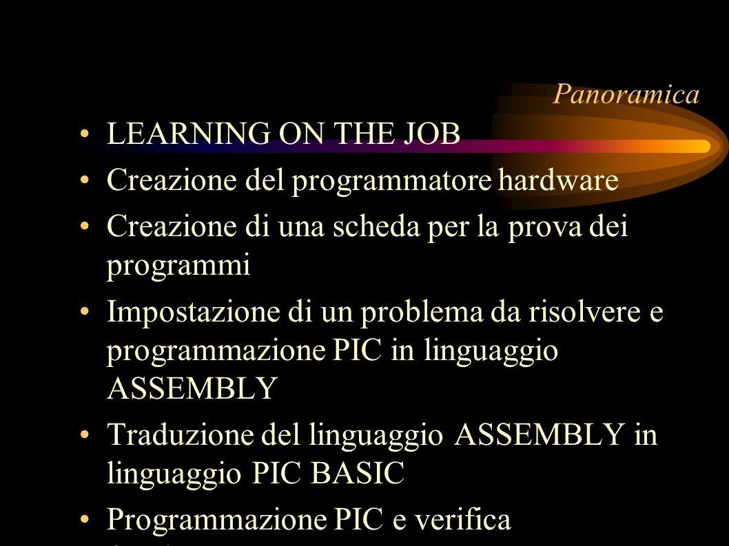Creazione del programmatore hardware
