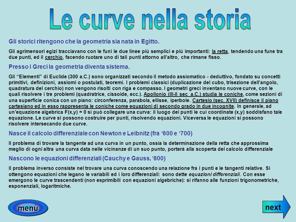Le curve nella storia next menù