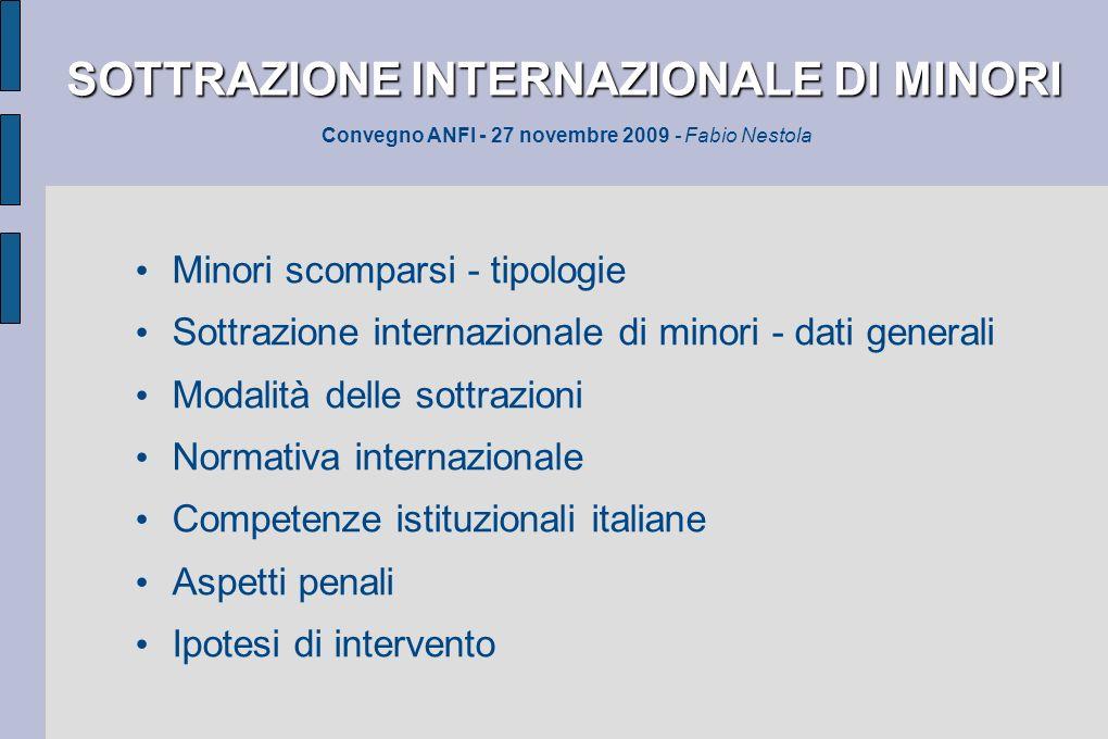 SOTTRAZIONE INTERNAZIONALE DI MINORI Convegno ANFI - 27 novembre 2009 - Fabio Nestola