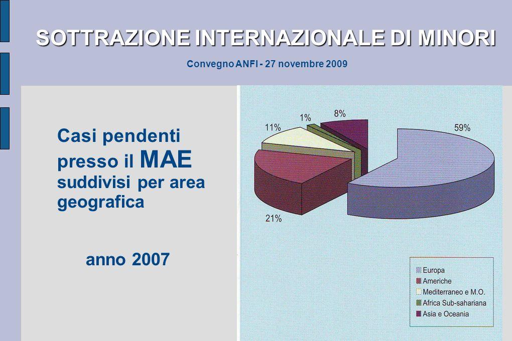 SOTTRAZIONE INTERNAZIONALE DI MINORI Convegno ANFI - 27 novembre 2009