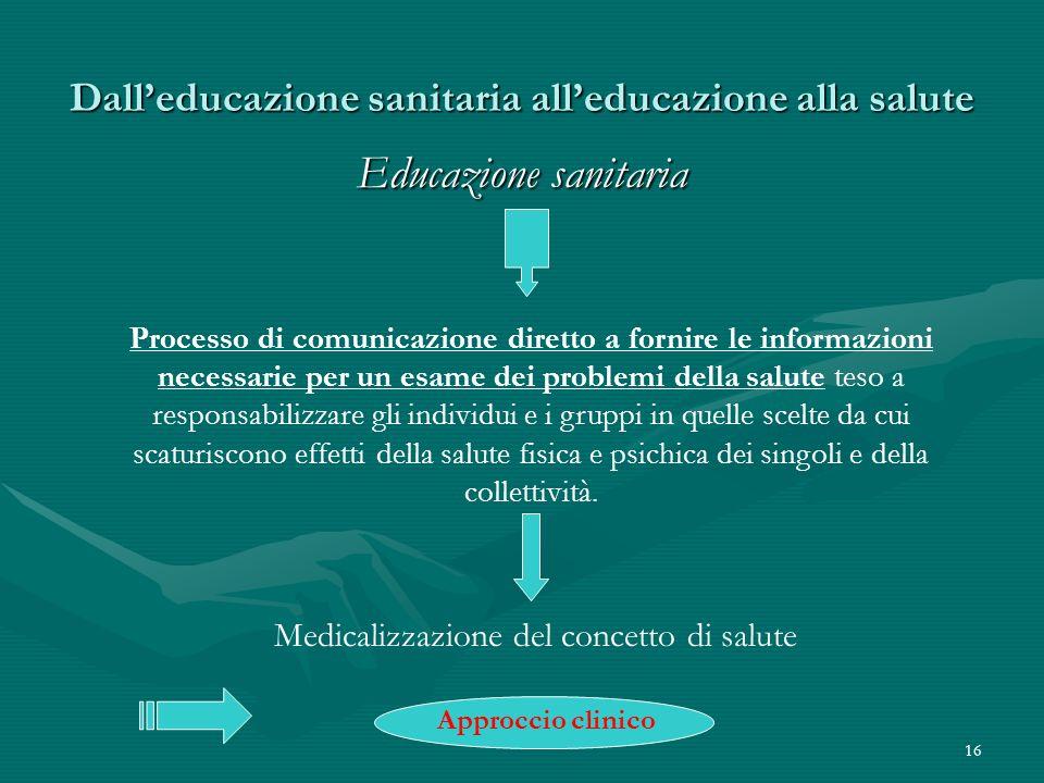 Dall'educazione sanitaria all'educazione alla salute