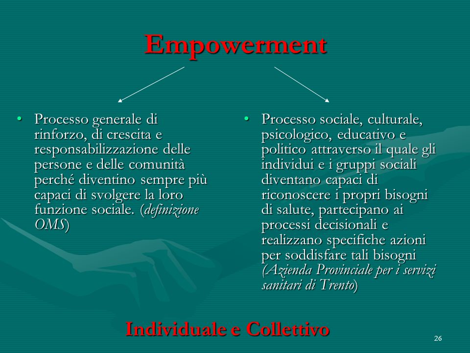 Individuale e Collettivo