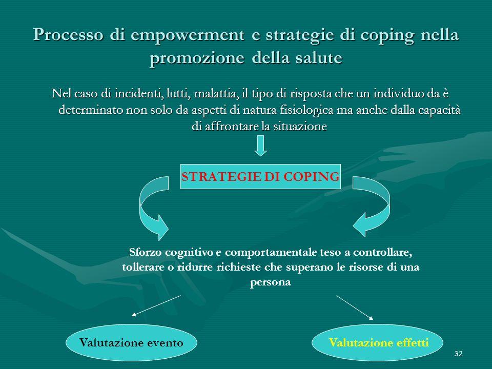 Processo di empowerment e strategie di coping nella promozione della salute