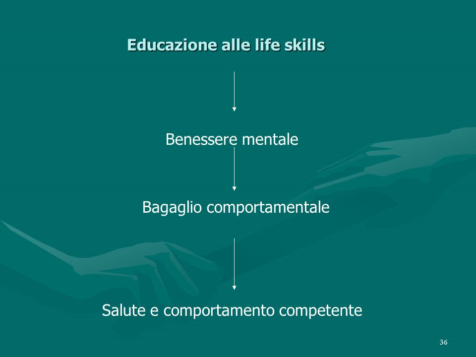 Educazione alle life skills