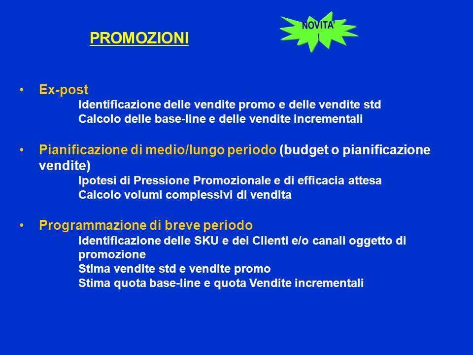 NOVITA'! PROMOZIONI. Ex-post. Identificazione delle vendite promo e delle vendite std. Calcolo delle base-line e delle vendite incrementali.