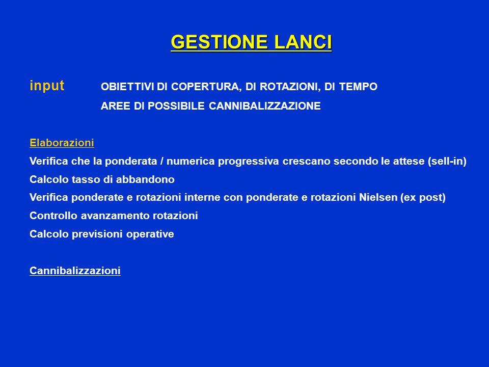 GESTIONE LANCI input OBIETTIVI DI COPERTURA, DI ROTAZIONI, DI TEMPO