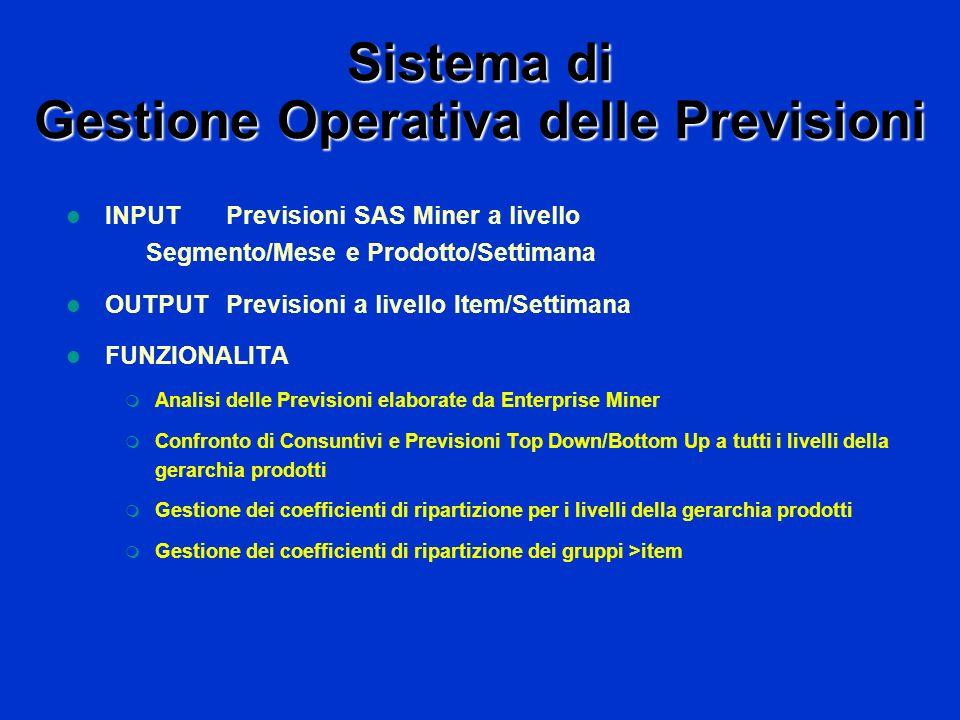 Gestione Operativa delle Previsioni